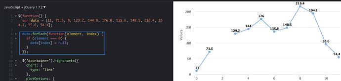 Highcharts Demo - JSFiddle - Code Playground 2020-08-21 15-18-09